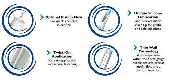 GlucoJect Pen Needles | Laboratory Supplies Ireland |Medicon